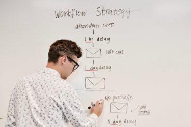営業がマーケティングを学ぶべき4つの理由・意味とは?IT業界なら必須
