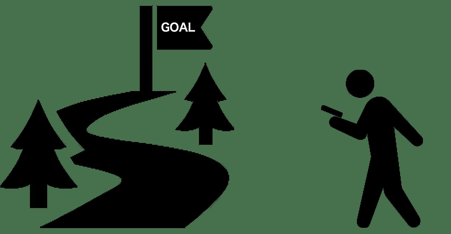 目標設定・ゴール
