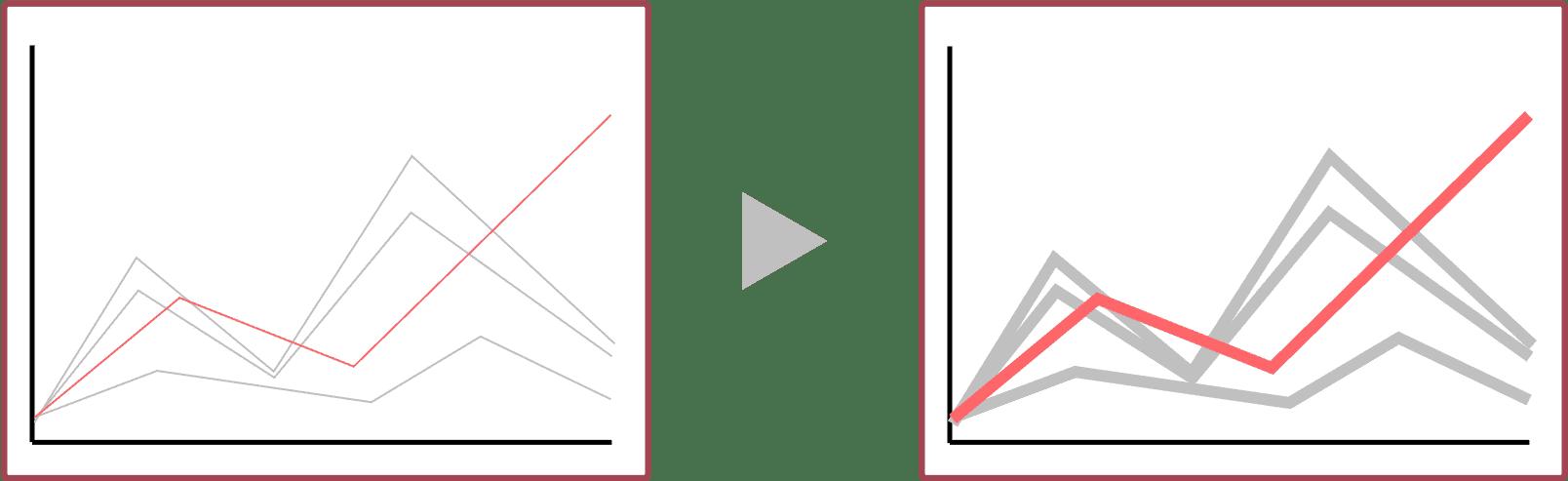 営業の提案書_折れ線グラフ